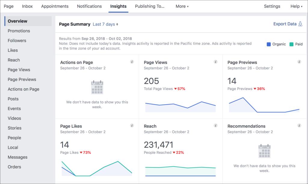 Facebook Insight facebook insight คือ