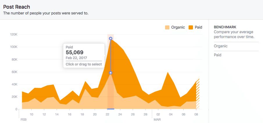 facebook อัพเดท ฟีเจอร์ ใหม่ facebook อัพเดต ใหม่
